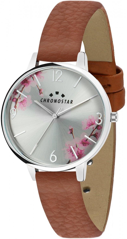 Chronostar R37512675102