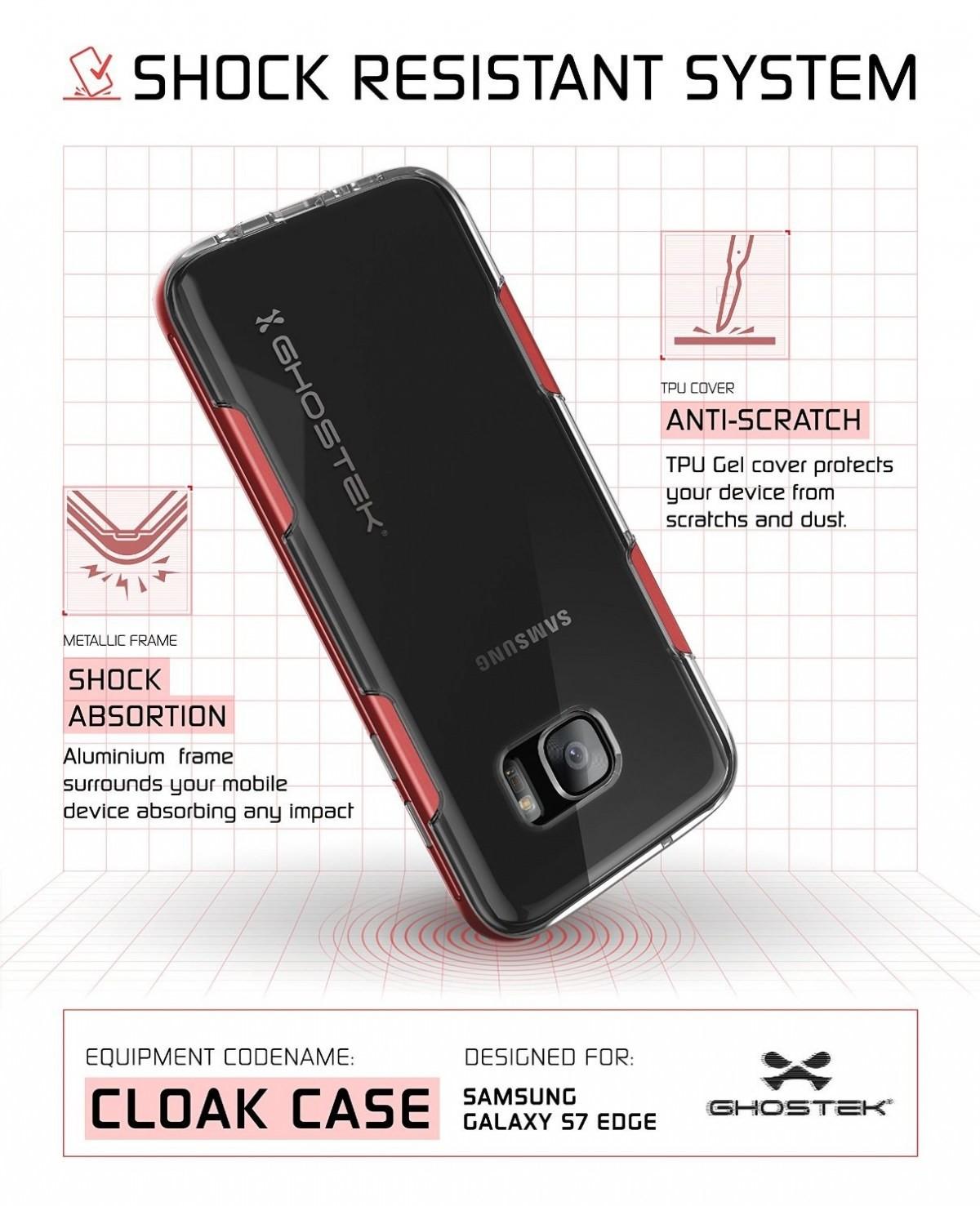 Ranking Etui I Futeraw Do Telefonu Samsung Galaxy S7 Edge Pro Rearth Iphone 4s Ringke Kiwi Ghostek Cloak Szko Red