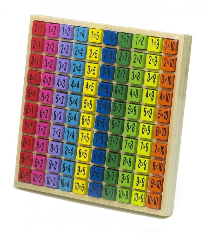 nieznany producent Zestaw edukacyjny do nauki tabliczki mnożenia 99 KX7857