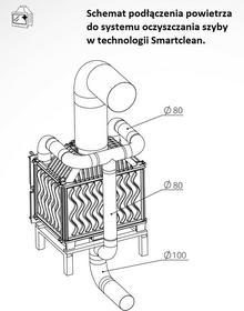 Kawmet Zestaw do Smartclean V3 dla modeli PREMIUM