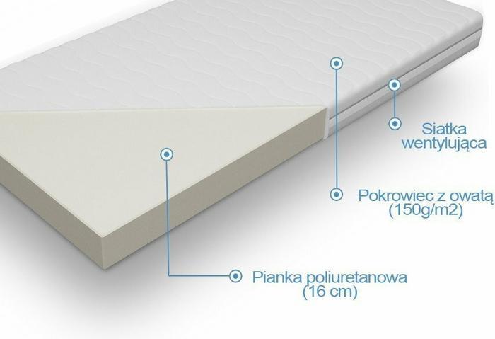 Laris Polska Klio Plus 90x200