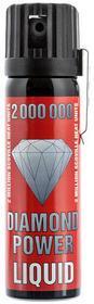 Sharg Products Group Gaz pieprzowy Sharg Diamont Power Liquid 63ml Cone (21063-C) 2010000004418