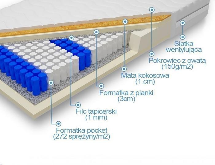 Laris Polska Morfeusz Plus 160x200