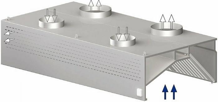 Stalgast Okap przyścienny skrzyniowy kompensacyjny 2200x1200x450 mm 9821312220