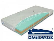 Materasso Materace - Viscogreen - Rozmiar - 90x200