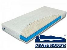 Materasso Materace - Premier Biospring - Rozmiar - 90x200