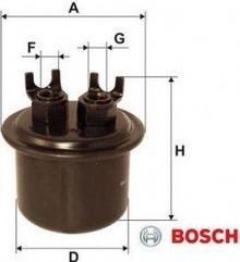 Bosch FILTR PALIWA 1.457.434.205