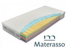 Materasso Materace Materac Thermogel