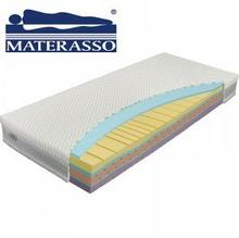 Materasso Thermogel 70x200
