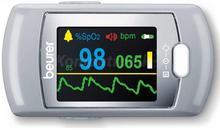 Glukometry i akcesoria dla diabetyków