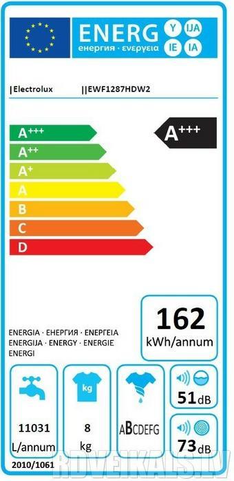 Electrolux EWF1287HDW2