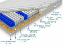 Laris Polska Nemezis Plus 140x200