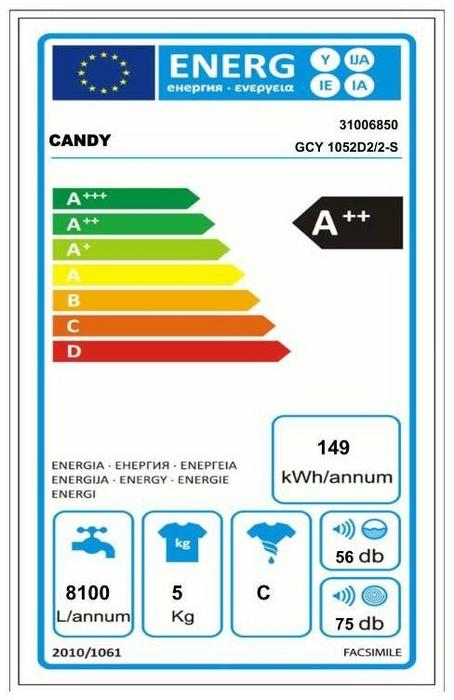 Candy GCY 1052D2/2-S