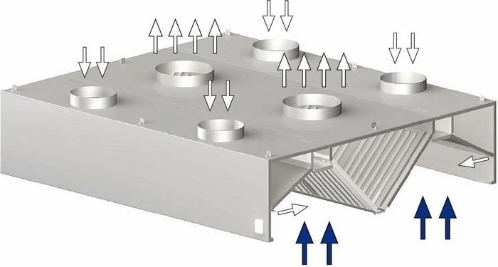 Stalgast Okap centralny skrzyniowy indukcyjny 1600x2000x450 mm 9821520160