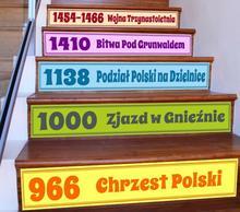 Naklejka na schody - Historia 120x13cm