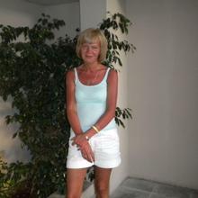 AniaAga2 kobieta Środa Wielkopolska -  xxxxxxx