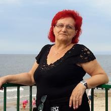 zosienka48 kobieta Nowy Sącz -  Kochać i być kochaną