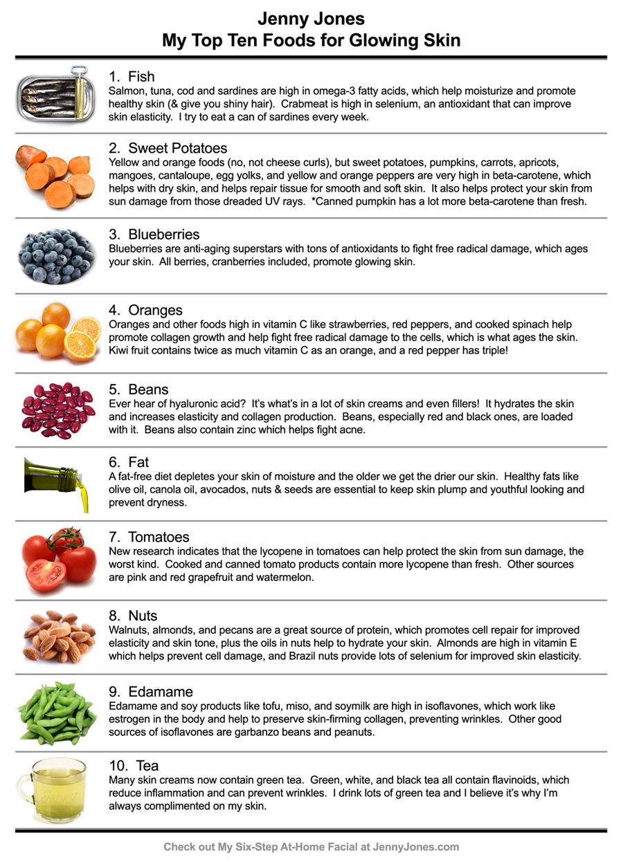 skincare_top_ten_foods.jpg