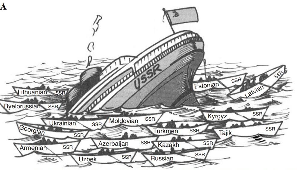 26 grudnia - rozpad ZSRR.