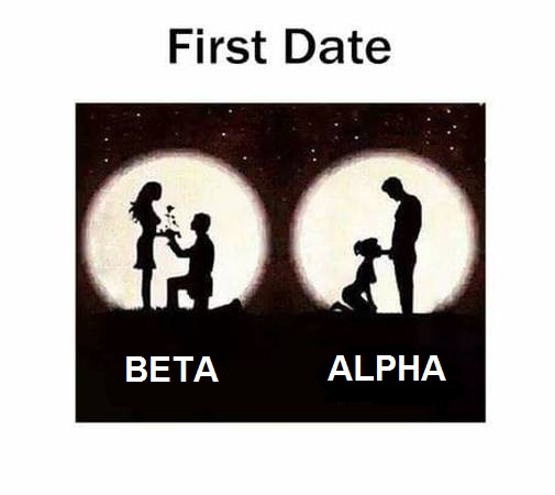 Randki alfa beta