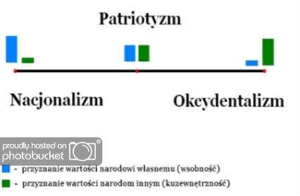 NacjonalizmPatriotyzmOkcydentalizm_.jpg