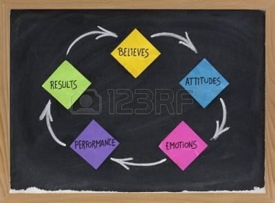 5356761-uwaza-postawy-emocje-wydajnosc-cyklu-opinie-wynikow--koncepcja-przedstawiona-kolorowe-karteczki-i-bi.jpg