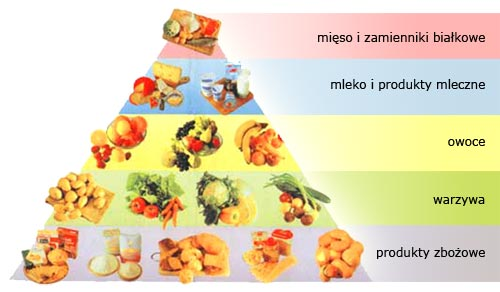 piramida+zdrowia.jpg