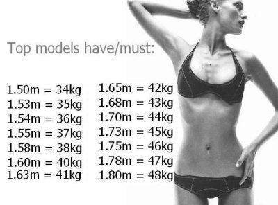 Wzrost 176 waga 79 kg jak schudnąć
