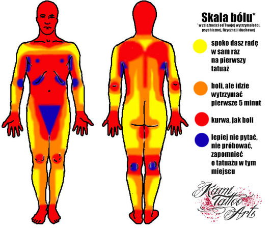 Tatuaże Gdzie Najmniej Boli Zapytajonetpl