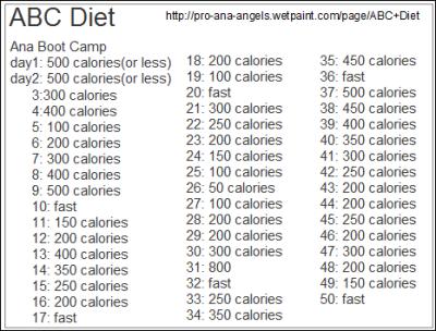 Ile można schudnąć w miesiąc? - sunela.eu -