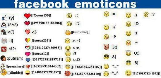Znacie Jakieś Fajne Emotki Na Facebooka Zapytajonetpl