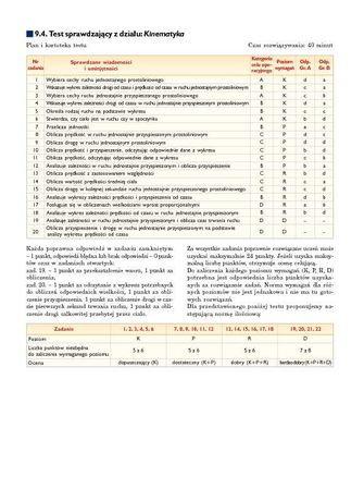 sprawdzian z fizyki kinematyka odpowiedzi pdf liceum