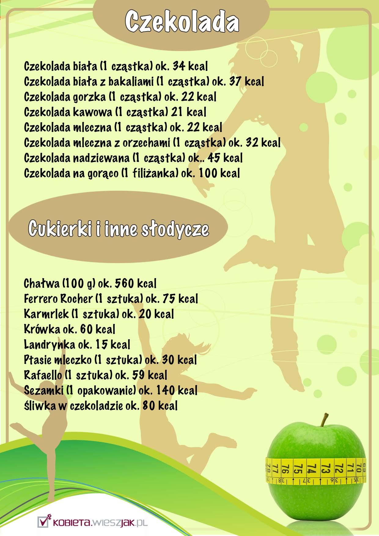 grafika_do_tabel_kalorii_czekolada_i_cukierki_i_inne_slodycze.jpg