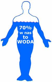 70%20w%20nas%20to%20woda.jpg