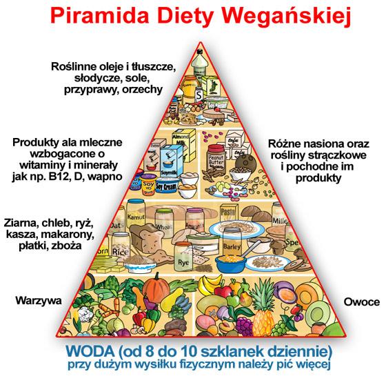 piaramida+wega%C5%84ska.jpg