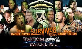 Tylko WWE
