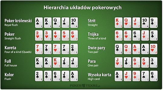 How to blackjack 21