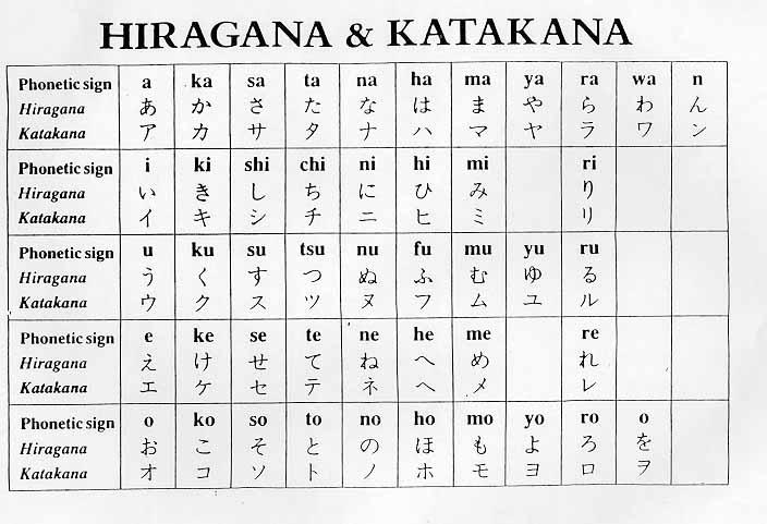 hiraganaKatakana.jpg