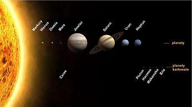 390px-Planety2008.jpg