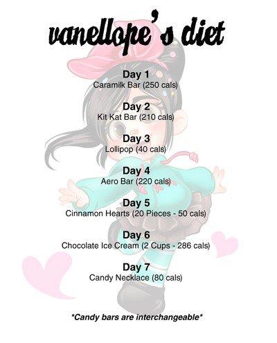 vanellope's diet