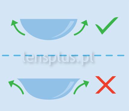 3_lensplus_zakladanie_i_zdejmowanie_soczewek.jpg