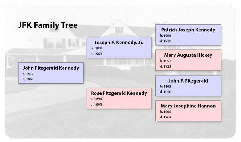 family-tree-sample.jpg