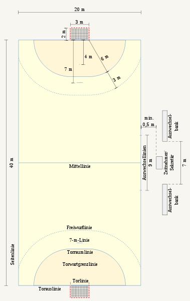 379px-Handballfeld.svg.png