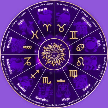 7 marzec znak zodiaku