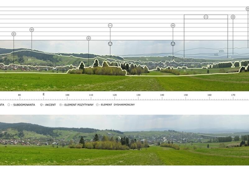 wartości kulturowe - Terra - analizy, doradztw... zdjęcie 1