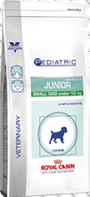 Dieta dla psów ROYAL CANIN JUNIOR