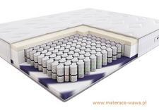 dobry materac piankowy - Świat Materacy Serene Exc... zdjęcie 4