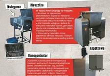 trójniki - Automatech Piotr Królikow... zdjęcie 2