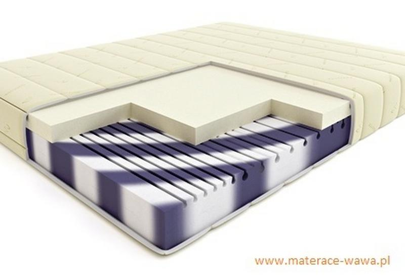 materace sprężynowe - Świat Materacy Serene Exc... zdjęcie 6