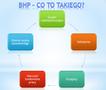 szkolenia bhp - LJM. Szkolenia BHP, postę... zdjęcie 1
